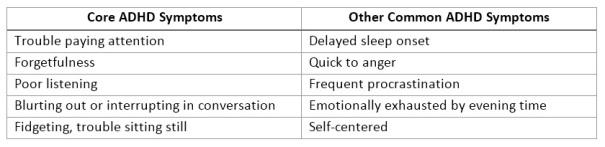 Core Symptoms